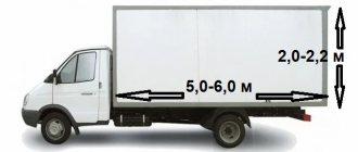 6 метровая Газель