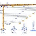 Башенный кран potain mdt 178 технические характеристики