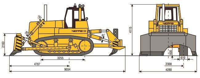 Бульдозер Четра Т25 - габариты (габаритные размеры основных элементов)
