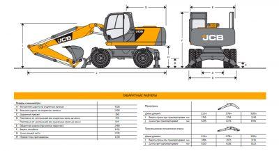 Экскаватор jcb js160w технические характеристики
