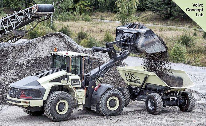 Эксперименты Volvo Construction Equipments: гибридный фронтальный погрузчик Volvo LX-01 загружает автономную электрическую самоходную платформу Volvo HX-01, 2020 г. Обещают сокращение производственных расходов на 25%