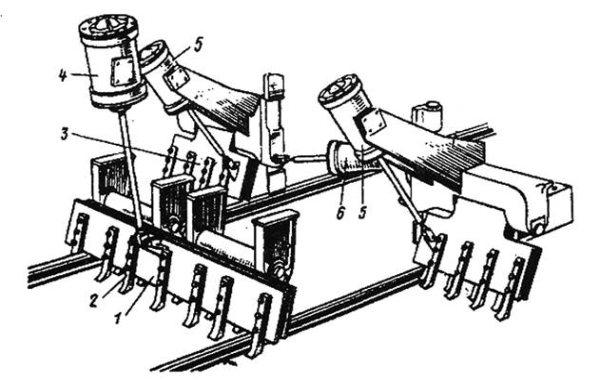 Элементы устройства снеоочистительной машины СМ-5