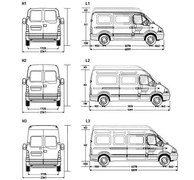 Габариты Renault Master II 1998-2010
