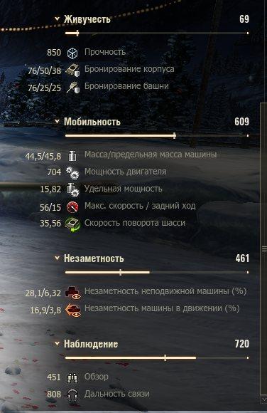 Гайд по ПТ-САУ седьмого уровня T25/2 World of Tanks от aces.gg