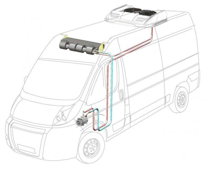 Газель-фургон. Схема расположения холодильного оборудования.