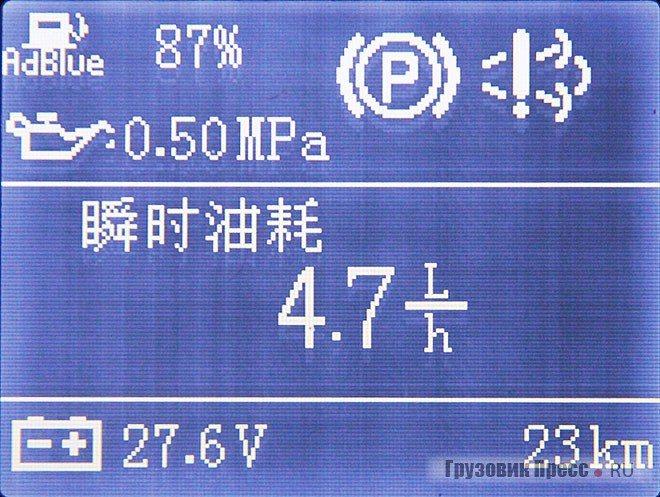 Информация, выводимая на дисплей бортового компьютера