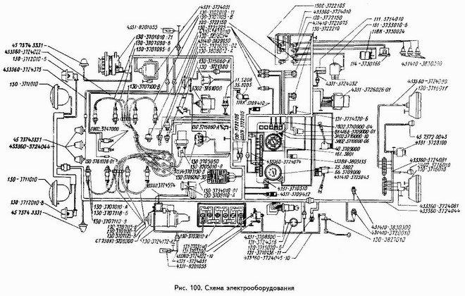 Инструкция по эксплуатации зил 4331