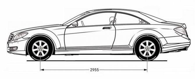 колесная база автомобиля1