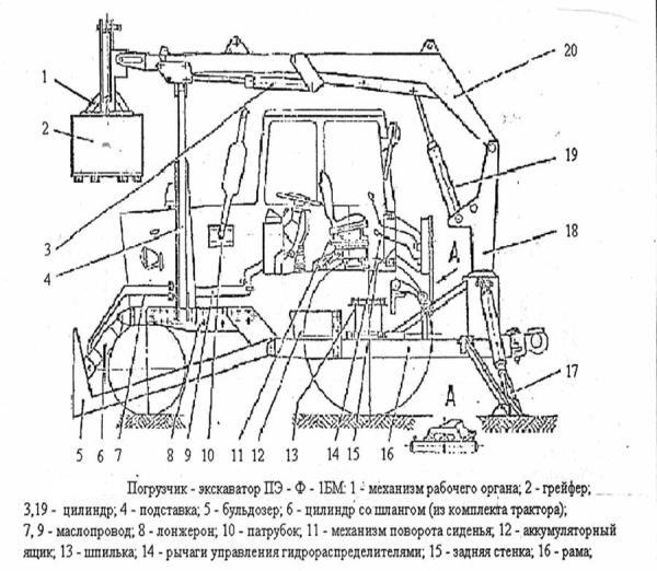Конструктивные особенности грейферного погрузчика на базе МТЗ