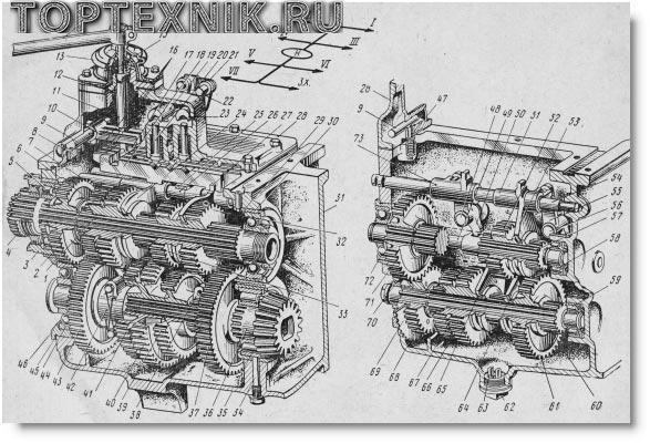 коробки ДТ-75