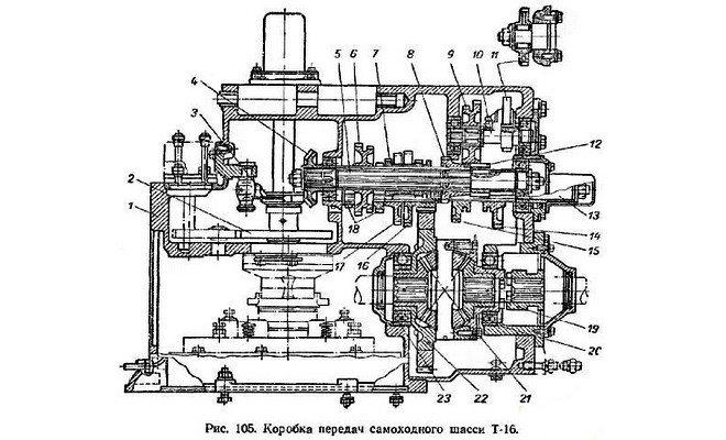 КПП Т-16