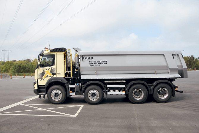 Новшества грузовиков Volvo 2020 года