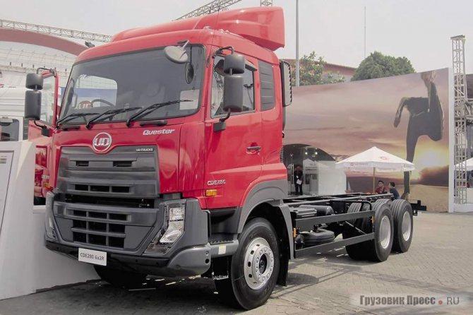 Новую модель Quester не будут поставлять на внутренний японский рынок
