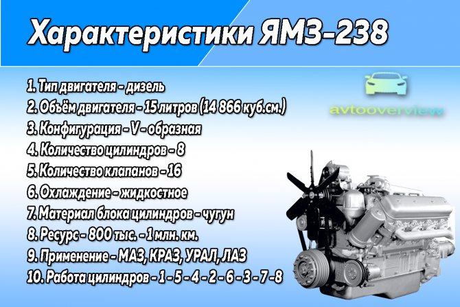 Общие характеристики ЯМЗ 238
