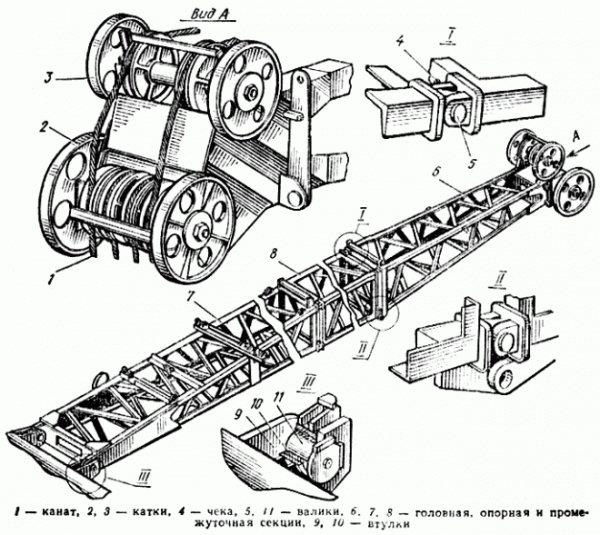 Основная стрела крана КС-5363