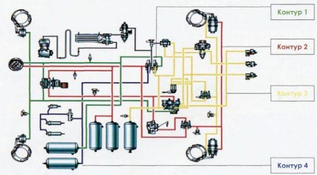 Отделы тормозной системы Камаз-5320
