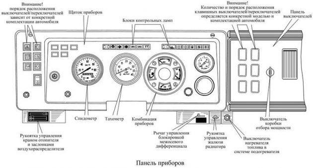 Панель приборов автомобиля КамАЗ-6520