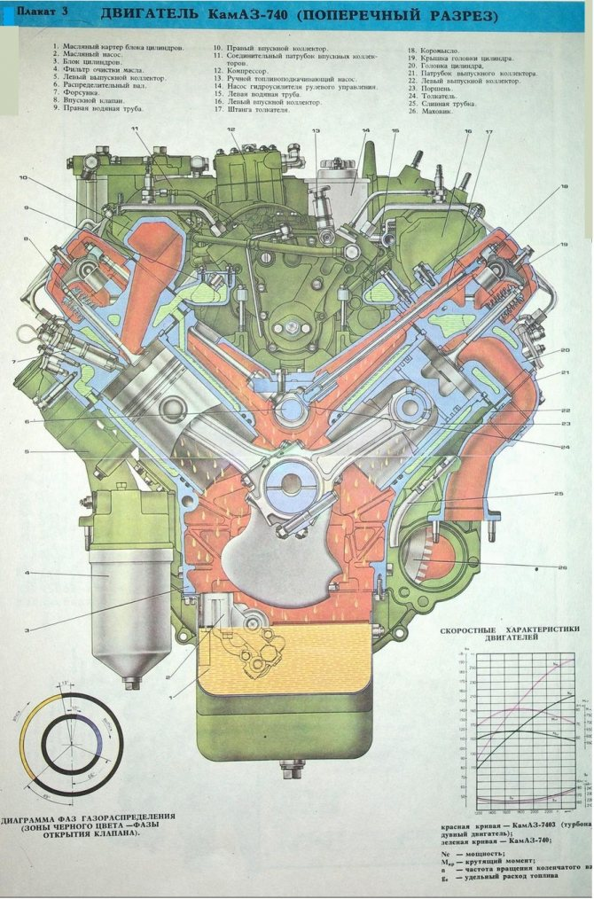 Поперечная схема двигателя