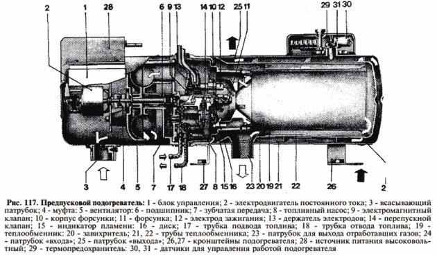 Предпусковой обогреватель КамАЗ 43114