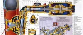 Принцип работы переднего моста МТЗ 82