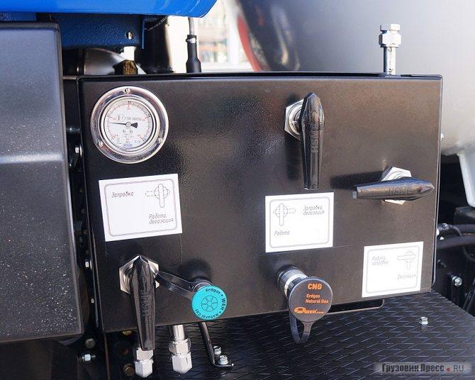 Пульт управления газовым оборудованием простой, но функциональный