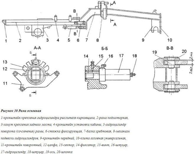 Рама ГС-14.02 - конструкция