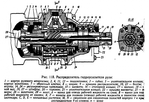Распределитель гидроусилителя руля автомобилей МАЗ