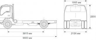 Размеры Isuzu NQR-75