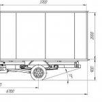 Размеры кузовов автомобилей Газель