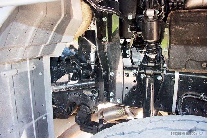 Регулировка жёсткости механической подвески кабины на пружинных стойках