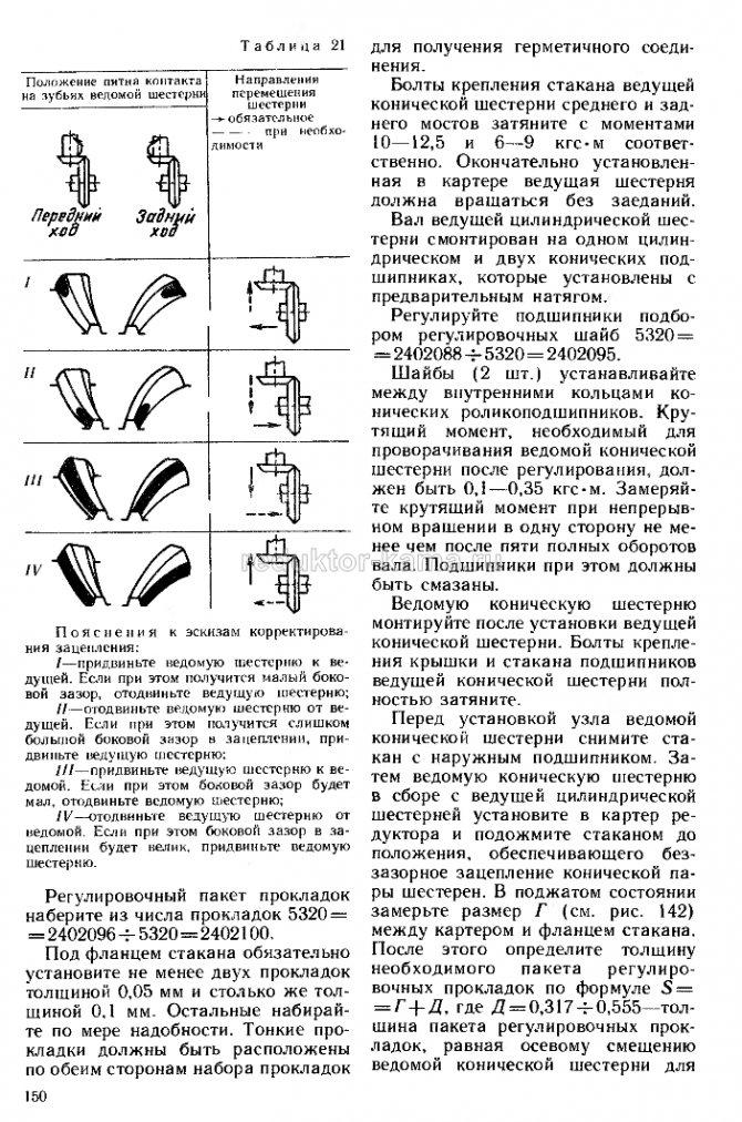 Ремонт редуктора КамАЗ 150