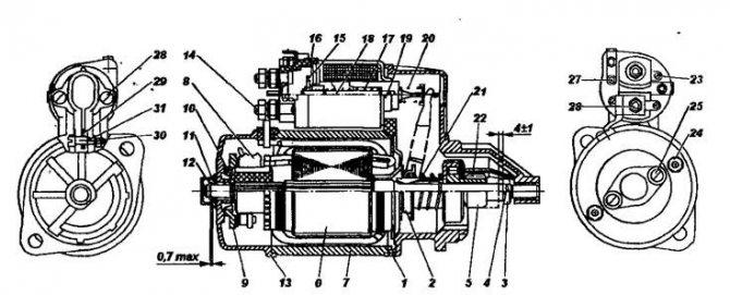 Ремонт стартера УАЗ 469 своими руками (инструкция)