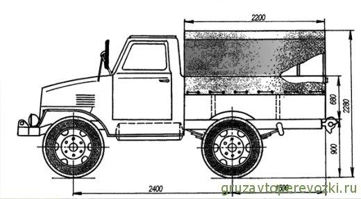 Рязанский грузовик-самоделка