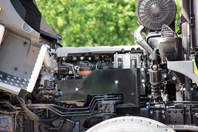 Сгруппированы корпус воздушного фильтра, топливный фильтр-сепаратор, аккумуляторный ящик и блок силовых предохранителей