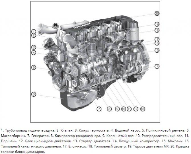 Схема двигателя MX AТе EcoDrive