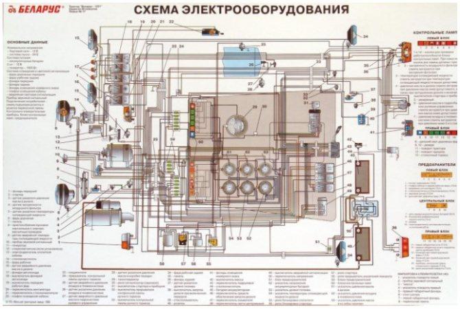 Схема электрическая трактора МТЗ 1221