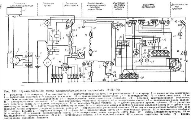 Схема электрооборудования ЗИЛ-130