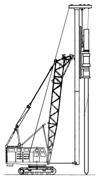 Схема копровой установки