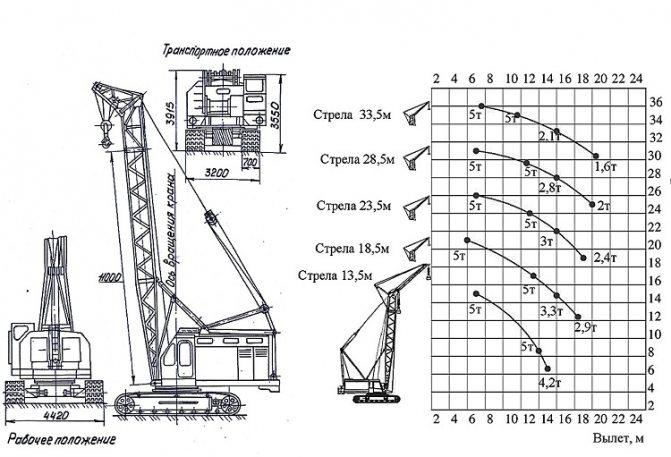 Схема крана