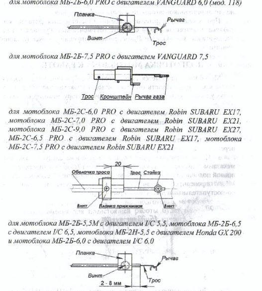 Схема крепления троса газа