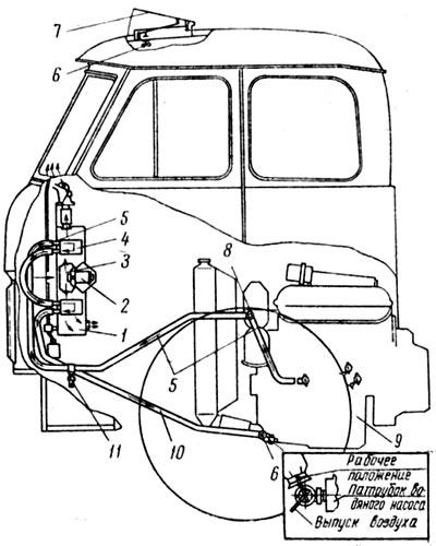 Схема системы отопления и вентиляции кабины и обдува ветрового стекла