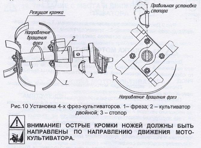 Схема установки фрезы