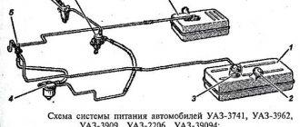 Система питания топливом УАЗ-3909 и других моделей