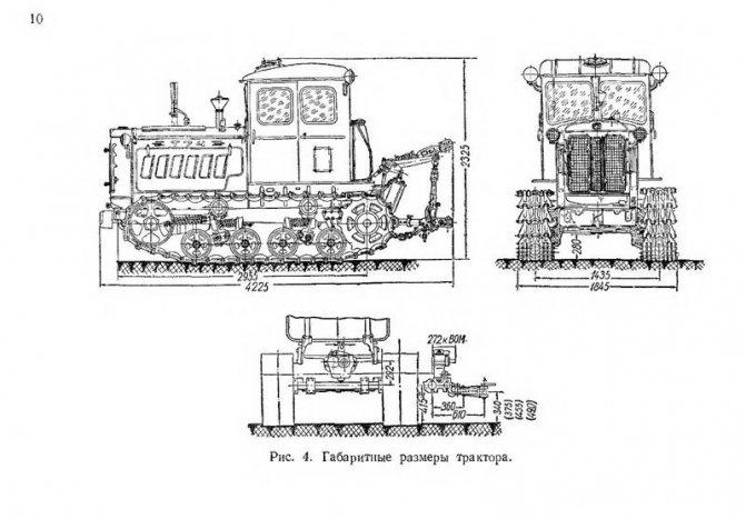 Т-74 габаритные размеры