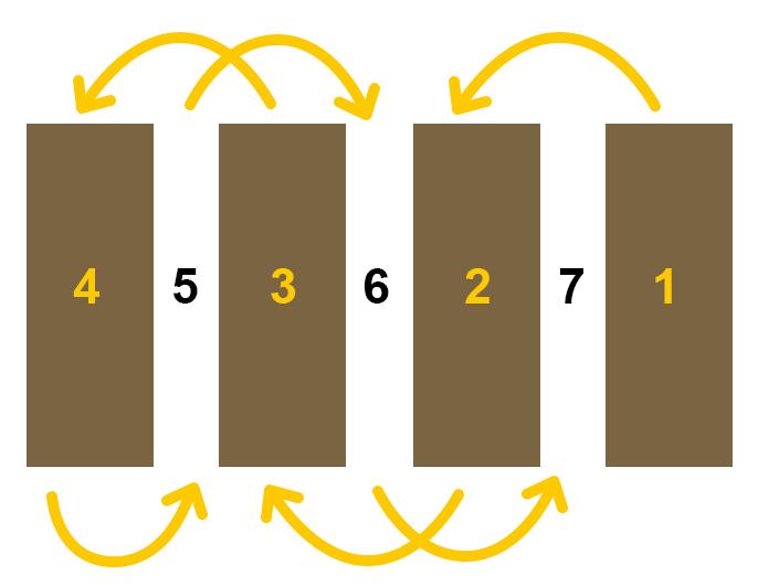 Траектория движения для обработки грядок и междурядья. Фото