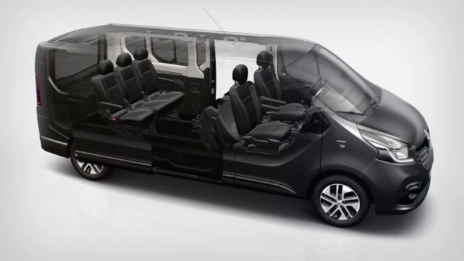 Трансмиссия Renault Trafic