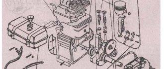 Устройство двигателя: мотоблок Каскад