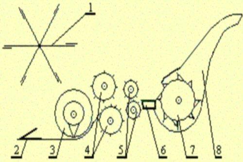 Устройство и принцип работы кормоуборочного комбайна КСК-100