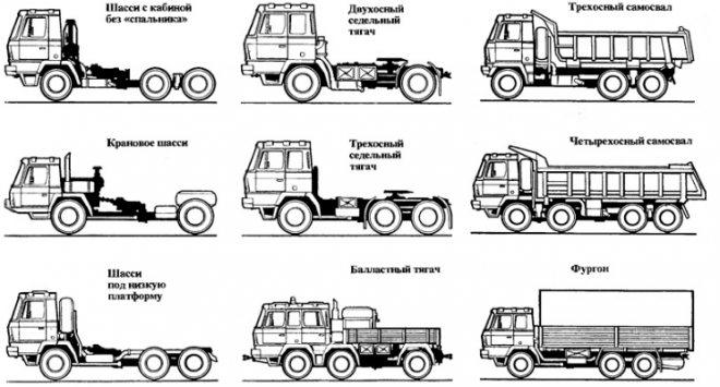 Варианты использования шасси автомобиля Татра 815