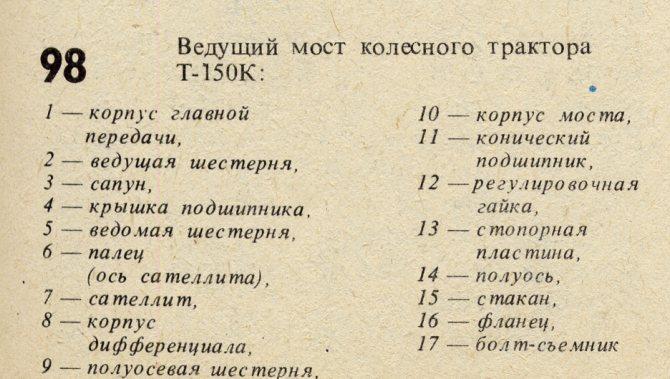 Ведущие мосты колесного трактора - student2.ru